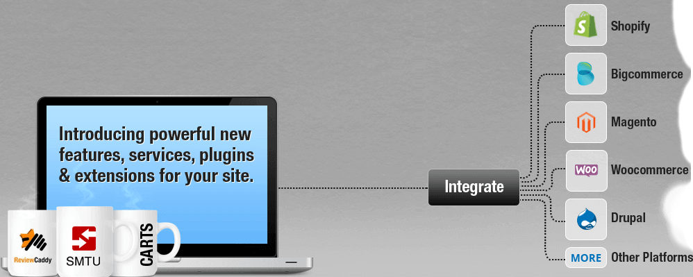 Introducing powerful new features, services, plugins & extensions for your site.