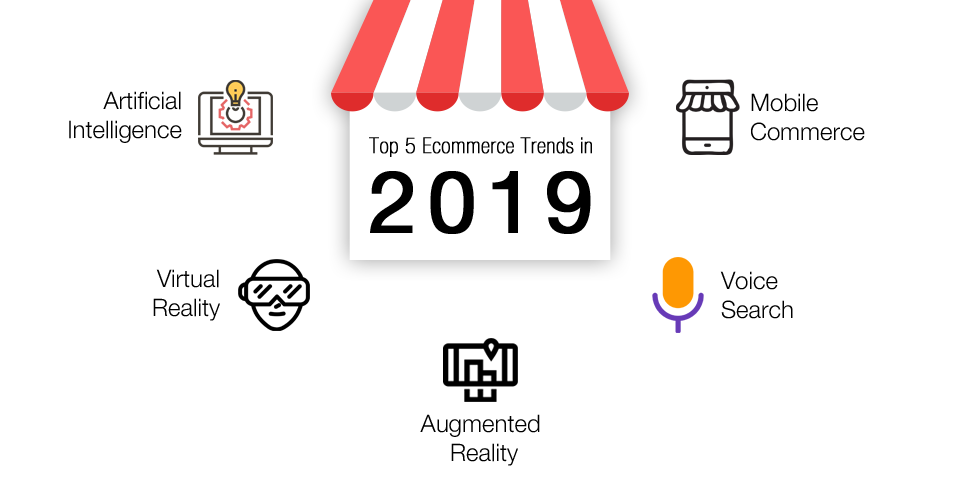 5 Top & Important Ecommerce Trends – Need to be considered in 2019